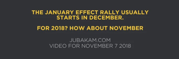 Video: The January Effect Rally